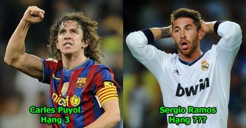 Top 10 trung vệ hay nhất thế giới trong 30 năm qua: Gánh Real còng lưng, Ramos vẫn phải hít khói Puyol!