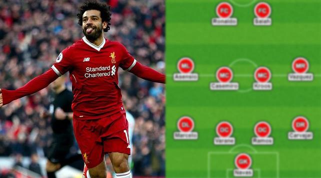Siêu đội hình cân cả trời Âu của Real mùa sau khi có sự góp mặt của bom tấn Salah