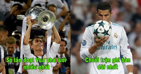 Điểm mặt 10 kỷ lục siêu khủng mà Ronaldo đang nắm giữ tại Champions League khiến cả TG ngả mũ thán phục