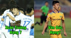 Top 10 Vua phá lưới V-League 2018: Văn Đức sáng rực nhưng vẫn thua xa người đứng đầu