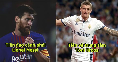 Đội hình 4-3-2-1 cân cả hành tinh dưới sự chỉ đạo của Messi: Tam tấu xuất sắc nhất lịch sử?