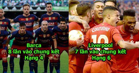 Top 10 CLB góp mặt ở chung kết Champions League nhiều nhất lịch sử: Vị trí thứ 2 quá bất ngờ!