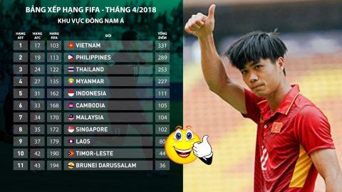 BXH FIFA tháng Tư: ĐT Việt Nam áp sát top 100, ngự trị Đông Nam Á