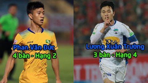 Top 5 chân sút nội tốt nhất V-League 2018: HLV Park Hang-seo nở mày nở mặt vì các trò cưng U23!