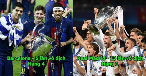10 CLB vĩ đại nhất lịch sử Champions League: Đạp cả Châu Âu dưới chân, Real Madrid cô đơn trên đỉnh vinh quang