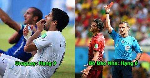 """10 đội tuyển """"chơi bẩn"""" nhất trong lịch sử World Cup: Vị trí số 1 khiến cả Châu Á phải xấu hổ"""