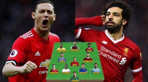 Đội hình tân binh hay nhất Premier League 2017-2018: Salah là vô đối!