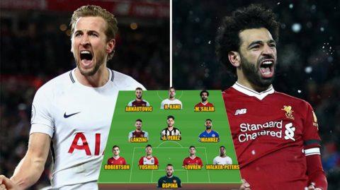 ĐHTB vòng hạ màn Premier League: Song sát trong mơ Salah – Kane lĩnh xướng hàng công