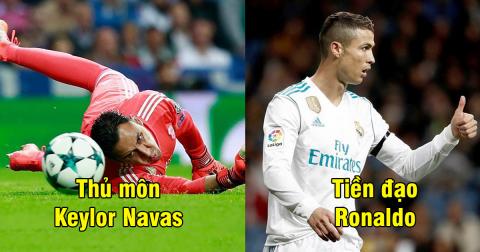 Đội hình siêu tấn công kết hợp Real và Liverpool theo sơ đồ 4-3-3 của Klopp: Ronaldo sát cánh cùng Salah