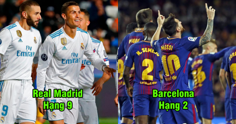 Top 10 CLB có giá trị cầu thủ cao nhất châu Âu: Barca không còn là số 1, Sốc nặng với vị trí của Real!