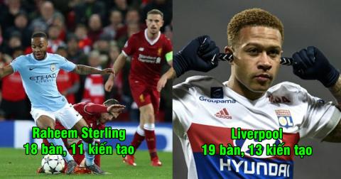 Top 5 cầu thủ tiến bộ nhất châu Âu mùa này: Hàng thải Man United đột phá bất ngờ