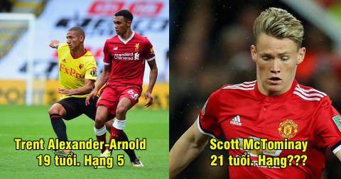 Top 10 sao trẻ xuất sắc nhất Premier League mùa này: Thành Manchester lại thống trị hai vị trí đứng đầu