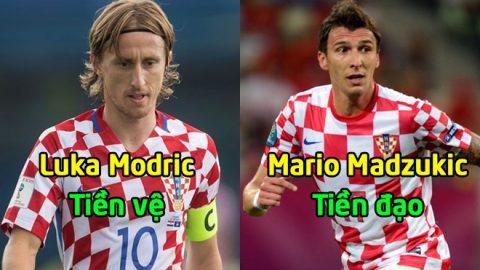 ĐT Croatia lên danh sách sơ bộ 32 hảo thủ cho World Cup 2018: Lần cuối cùng cho nhạc trưởng Luka Modric?