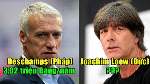 BXH tiền lương của các HLV tại World Cup 2018: Choáng váng với số tiền 'khủng' mà Joachim Loew nhận được