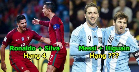 Top 6 cặp song sát là nỗi ác mộng của mọi hàng phòng ngự ở World Cup 2018: Nhìn bộ đôi của Brazil mà kinh hồn bạt vía!