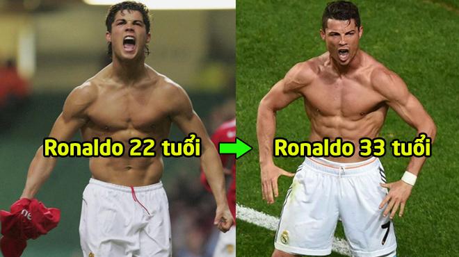 Ronaldo bật mí bí quyết giữ vững vị thế số một thế giới ở tuổi 33, nghe xong càng thấy khâm phục Anh hơn!
