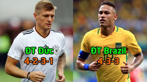 """Đội hình """"tối ưu"""" của 32 đội bóng tranh tài tại World Cup 2018 (P2): Hàng công Brazil maxping của thế giới!"""