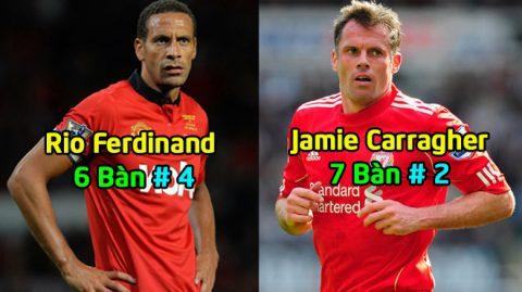 """Top 5 """"thánh phản lưới"""" của NHA khiến fan đội nhà phải khiếp sợ: Huyền thoại MU và Liverpool cũng phải chịu thua """"siêu nhân"""" này!"""
