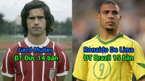 """Top 10 """"Vua dội bom"""" trong lịch sử các kỳ World Cup: Vĩ đại là thế nhưng Ronaldo vẫn phải ngậm ngùi xếp sau cái tên này!"""