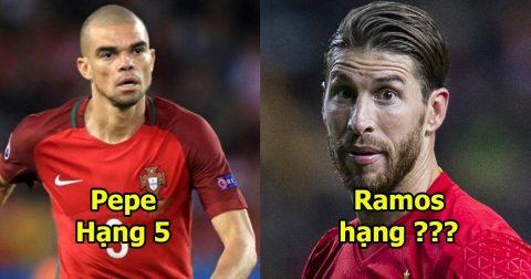 10 cầu thủ giỏi không chiến nhất World Cup 2018: Cứ tưởng Ramos là trùm rồi, hóa ra chẳng là gì so với 10 quái vật này