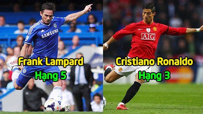 Top 5 chân sút phạt tốt nhất lịch sử Premier League: Ronaldo còn kém xa đàn anh Số 7