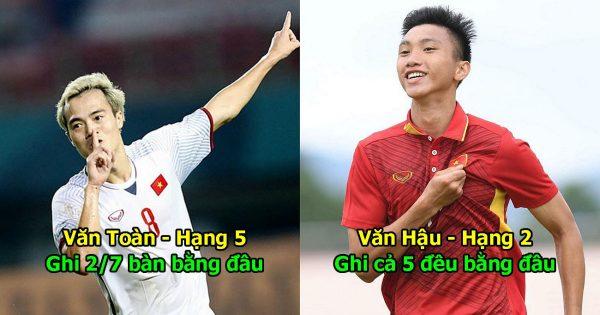 9 cầu thủ có khả năng ghi bàn bằng đầu lợi hại nhất ĐTVN: Vị trí số 1 mới là tiền đạo thầy Park cần trọng dụng nhất
