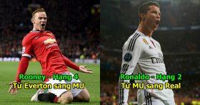 Top 5 bản hợp đồng thành công nhất lịch sử bóng đá thế giới: Mang về vô số danh hiệu cho Real, Ronaldo vẫn xếp sau 1 huyền thoại