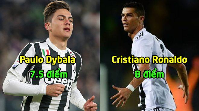 CHẤM ĐIỂM Juventus sau trận Empoli: CR7 xuất sắc đấy nhưng vẫn phải xếp sau một cái tên