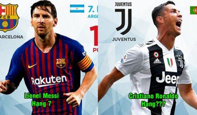 Cập nhật cuộc đua Chiếc giày Vàng châu Âu mùa này: Kỷ nguyên thống trị của Messi và Ronaldo sắp chấm dứt rồi
