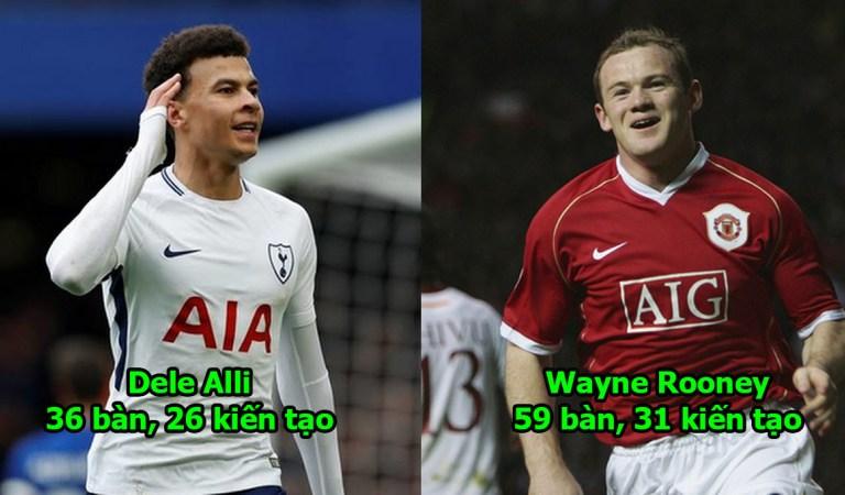 """9 cỗ máy săn bàn """"tuổi teen"""" kh.ủ.ng nhất lịch sử Ngoại hạng Anh: Ronaldo và """"tiểu Messi"""" chưa đủ trình lọt top 3"""