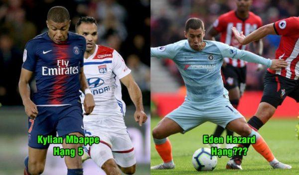 Những ông Vua rê bóng đỉnh nhất châu Âu mùa này: Kỹ thuật như Neymar, Hazard vẫn xếp hạng cực thấp