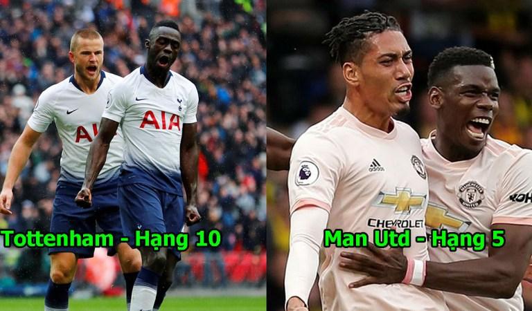 10 đội bóng chơi bẩn nhất Ngoại hạng Anh: Hạng 1 bị tất cả cười vào mặt vì lúc nào cũng vỗ ngực tự xưng đá đẹp