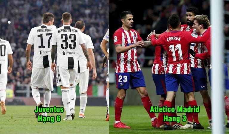 6 đội bóng có hàng thủ mạnh nhất châu Âu mùa này: Tường đồng vách sắt như Juventus cũng chưa là gì so với cái tên này!