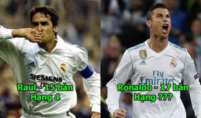 Top 10 cầu thủ ghi bàn nhiều nhất lịch sử El Clasico: Vẫn biết Ronaldo vĩ đại nhưng thành tích còn kém xa siêu nhân này
