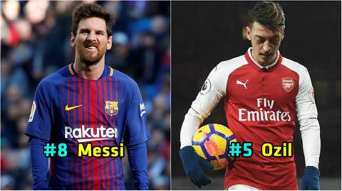 """10 cầu thủ """"lười biếng"""" nhất làng bóng đá: Bất ngờ với vị trí của Messi, hạng 1 đã đi vào truyền thuyết"""
