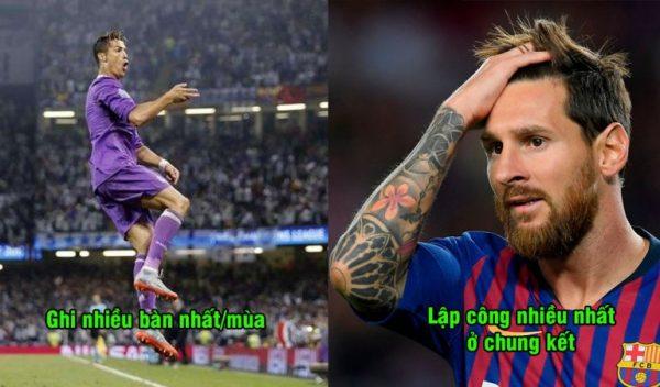 """Top 5 kỷ lục Champions League đến Ronaldo và Messi cũng chưa phá nổi: """"Mãnh hổ"""" cho cả 2 ông vua hít khói"""