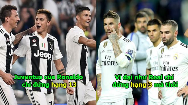 Top 10 đội bóng nổi tiếng nhất toàn cầu: Đại diện Việt Nam vượt mặt cả Chelsea và Juventus khiến cả nước tự hào