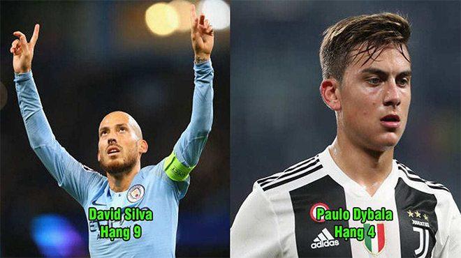 Cập nhật cuộc đua Vua phá lưới Champions League mùa này: Ghi bàn xé lưới MU, Ronaldo vẫn nằm ngoài Top 10