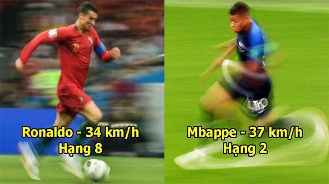 """Top 10 cầu thủ chạy nhanh nhất hành tinh: Cả thế giới nghiêng mình cúi lạy ông """"vua tốc độ"""" Đông Nam Á"""