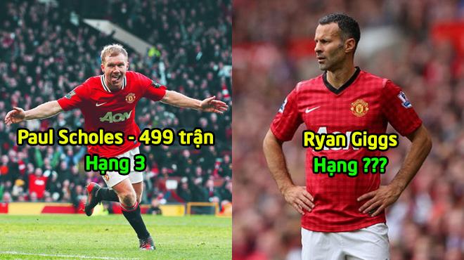 Top 10 cầu thủ M.U ra sân nhiều nhất tại Premier League: Thật khó để có thể đánh đổ được tượng đài này!