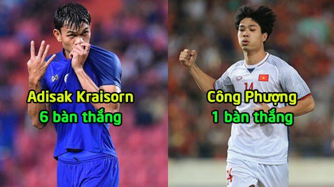 Cập nhật cuộc đua Vua phá lưới AFF Cup 2018: Trao cho siêu tiền đạo của Thái Lan luôn còn gì nữa!