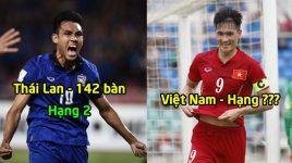 Top 5 đội bóng ghi bàn khủng nhất lịch sửa AFF Cup: Quá tự hào khi Việt Nam đứng ở vị trí cao như vậy!
