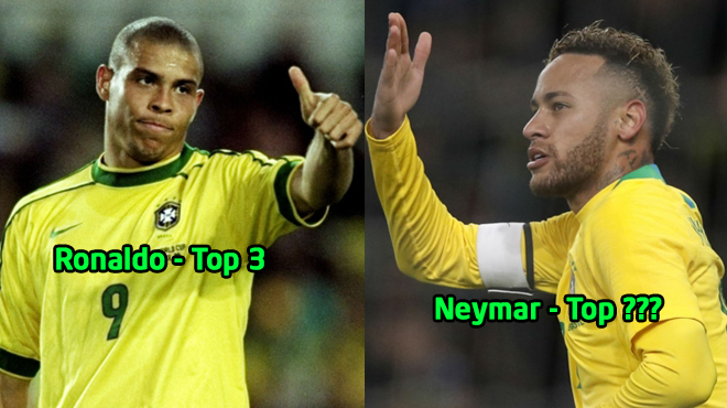 Tờ GOAL công bố 10 cái tên xuất sắc nhất lịch sử bóng đá Brazil: Đến Ronaldo còn phải đứng thứ 3 thì Neymar còn lâu mới có cửa