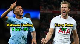 Top 10 chân sút người Anh hay nhất Premier League mùa này: Tả xung hữu đột, Harry Kane vẫn chưa thể nắm thế thượng phong