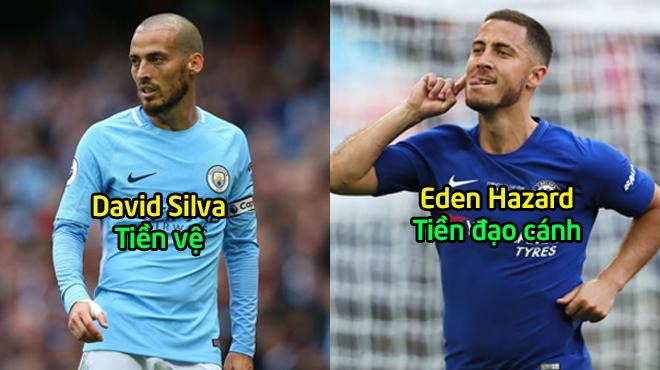 Whoscored CÔNG BỐ đội hình hay nhất Premier League hiện tại: Nhà ĐKVĐ Man City thống lĩnh luôn cả hàng tiền vệ