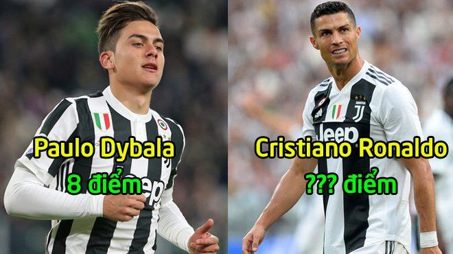 Chấm điểm Juventus sau chiến thắng trước Cagliari: Không cần ghi bàn, Ronaldo vẫn là số 1