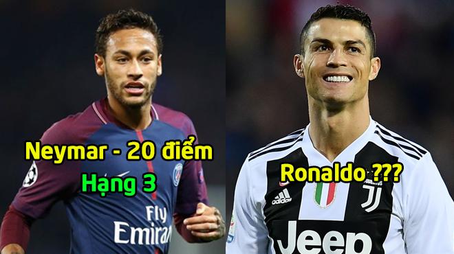 BXH cuộc đua Chiếc giày Vàng châu Âu: Cú bứt tốc ngoạn mục của Ronaldo