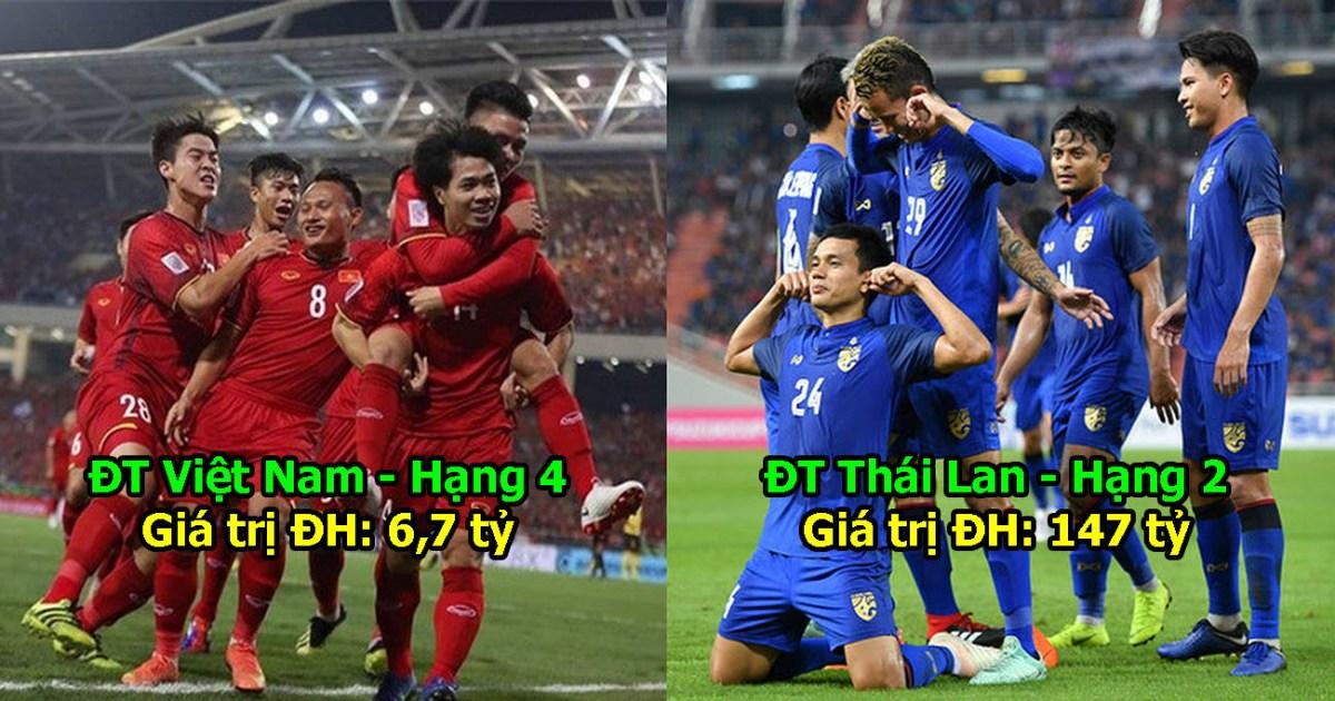 So sánh giá trị đội hình 4 đại diện ở bán kết: Cứ tưởng Thái Lan là vô đối rồi cho đến khi nhìn sang Philippines thì tất cả đều kinh ngạc