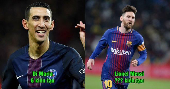 Top 5 ông Vua kiến tạo ở châu Âu mùa này: Messi thua kém nhiều ngôi sao vô danh