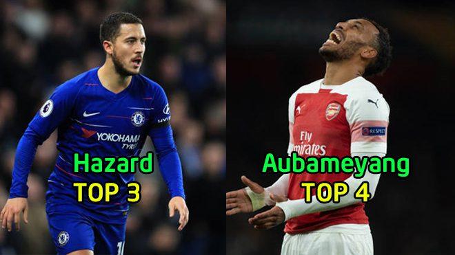 TOP 10 chân sút hiệu quả nhất Premier League: Bất ngờ với chàng tiền đạo của M.U